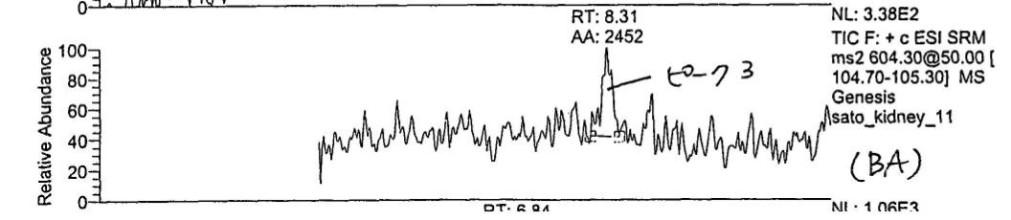 クロマトグラフ